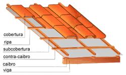 manta_telhado_casa