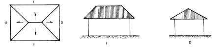 telhado com 4 aguas