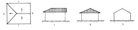 telhado com tres aguas