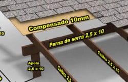 telhado_estrutura_shingle