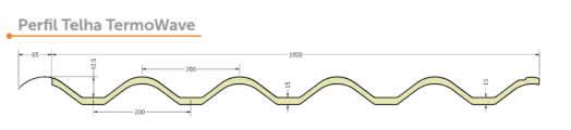 termo wave perfil casa da telha