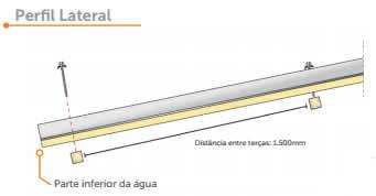 termo wave perfil lateral casa da telha